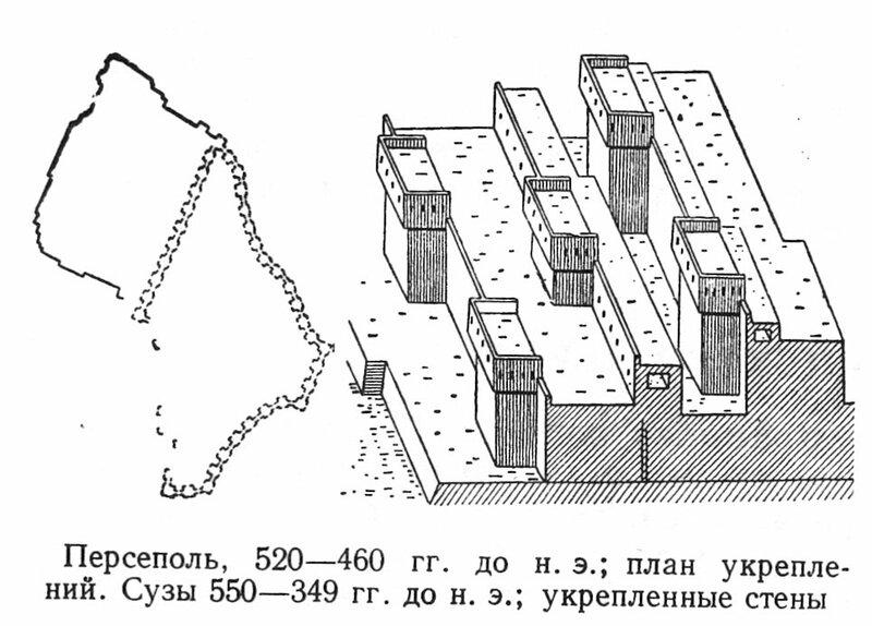 Персеполь, дворцовый комплекс, план укреплений Персеполя и Сузы