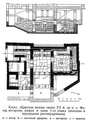 Царская вилла в Кноссе, чертежи