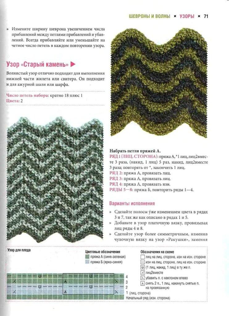 Вязание спицами разным цветом