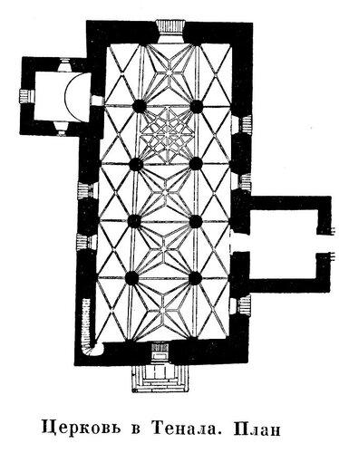 Церковь в Тенала, план