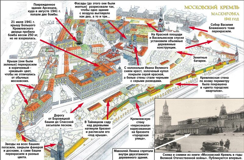 Схема маскировки Московского Кремля в 1941 году История Москвы в картинках Старые карты Москвы и других городов...