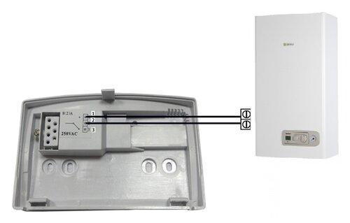 Способ подключения кабеля
