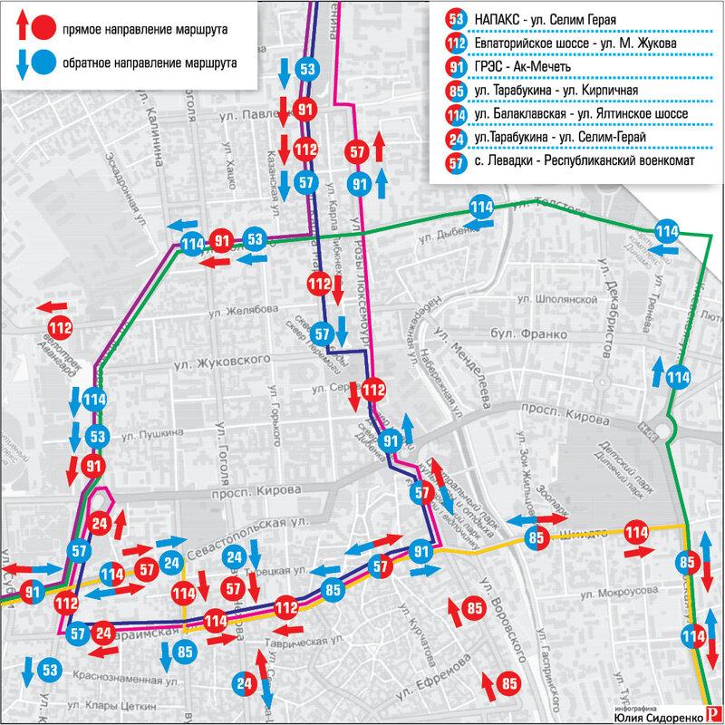 схему движения транспорта