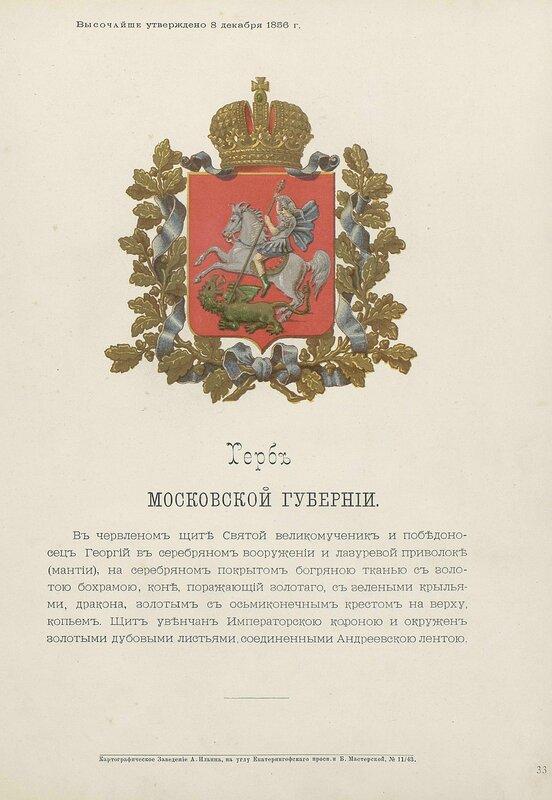 Московская губерния 1880 год