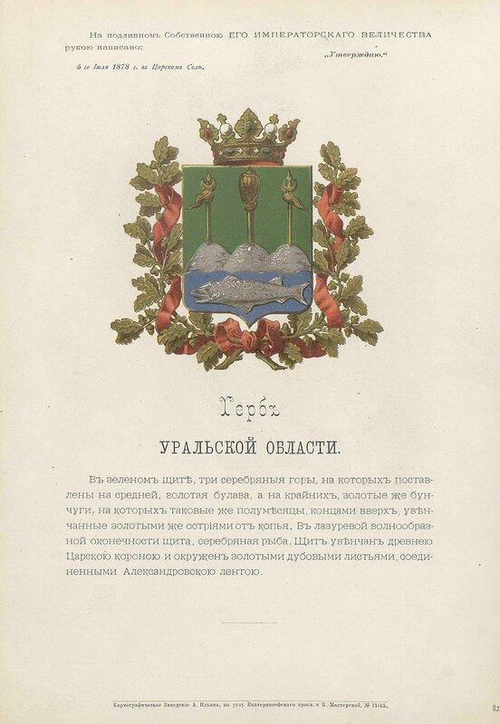 Уральская область 1880 год