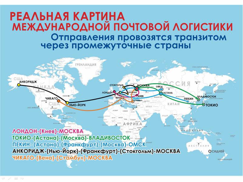 русская почта