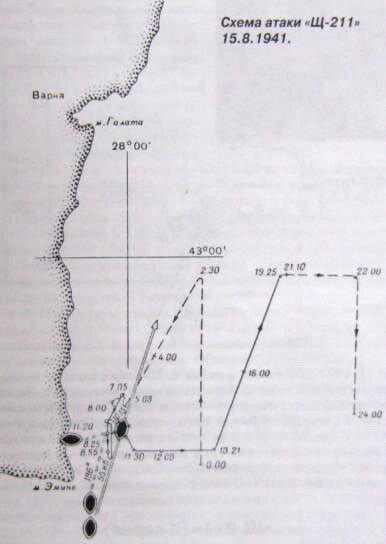 Схема атаки Щ-211 15.08.1941 румынского транспорта Пелес