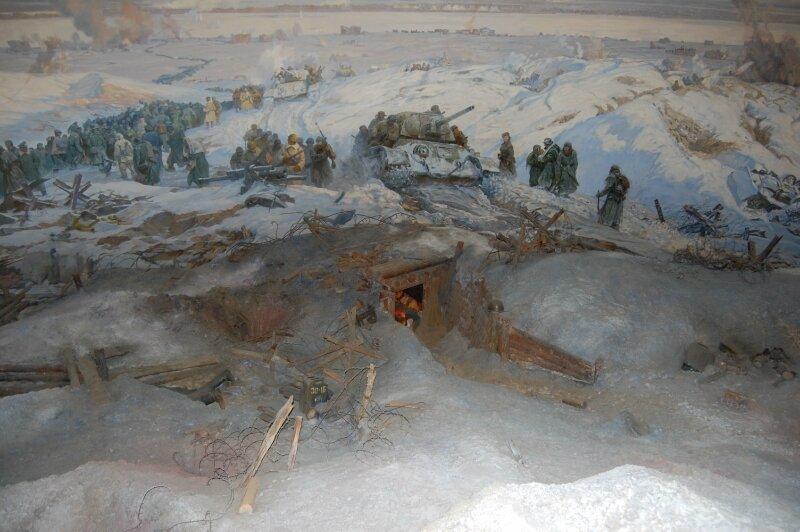Сталинградская битва Музей-панорама