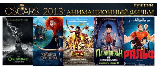 Оскар 2013 номинации лучший анимационный фильм