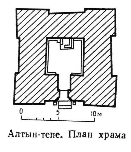 Храм в Алтын-тепе, план