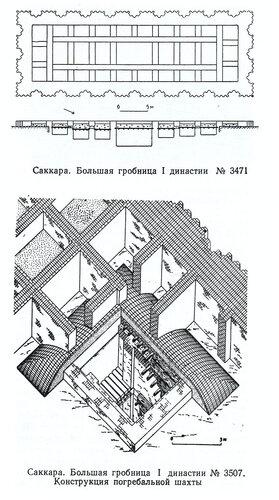Большая гробница I династии в Саккаре, план, разрез, реконструкция