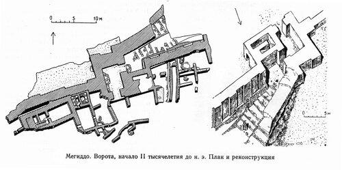 Ворота Мегиддо, план и реконструкция на 2 тысячелетие до нашей эры