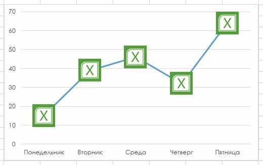 Рис. 154.3. График с картинкой в качестве маркера