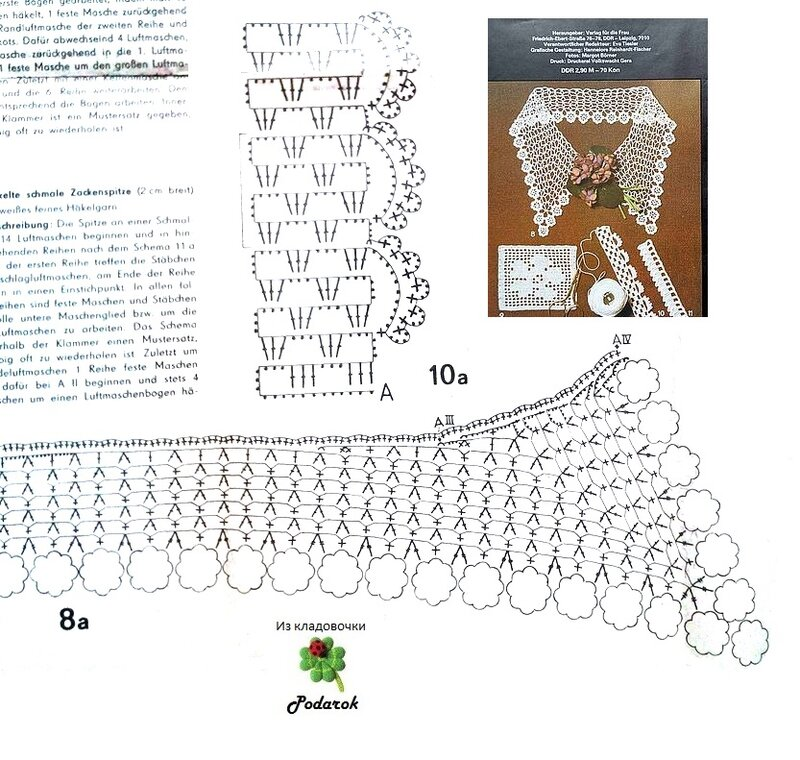 Вязание воротничков с описанием схем 665
