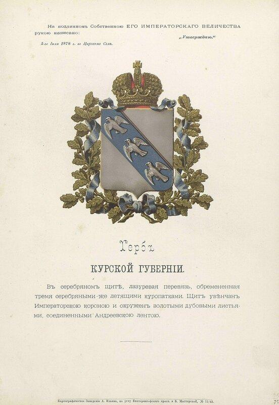 Курская губерния 1880 год