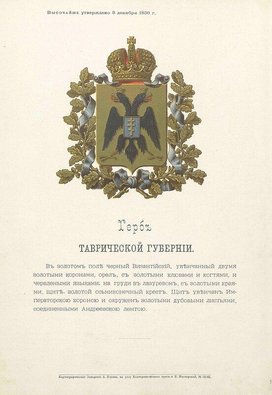 Таврическая губерния 1880 год