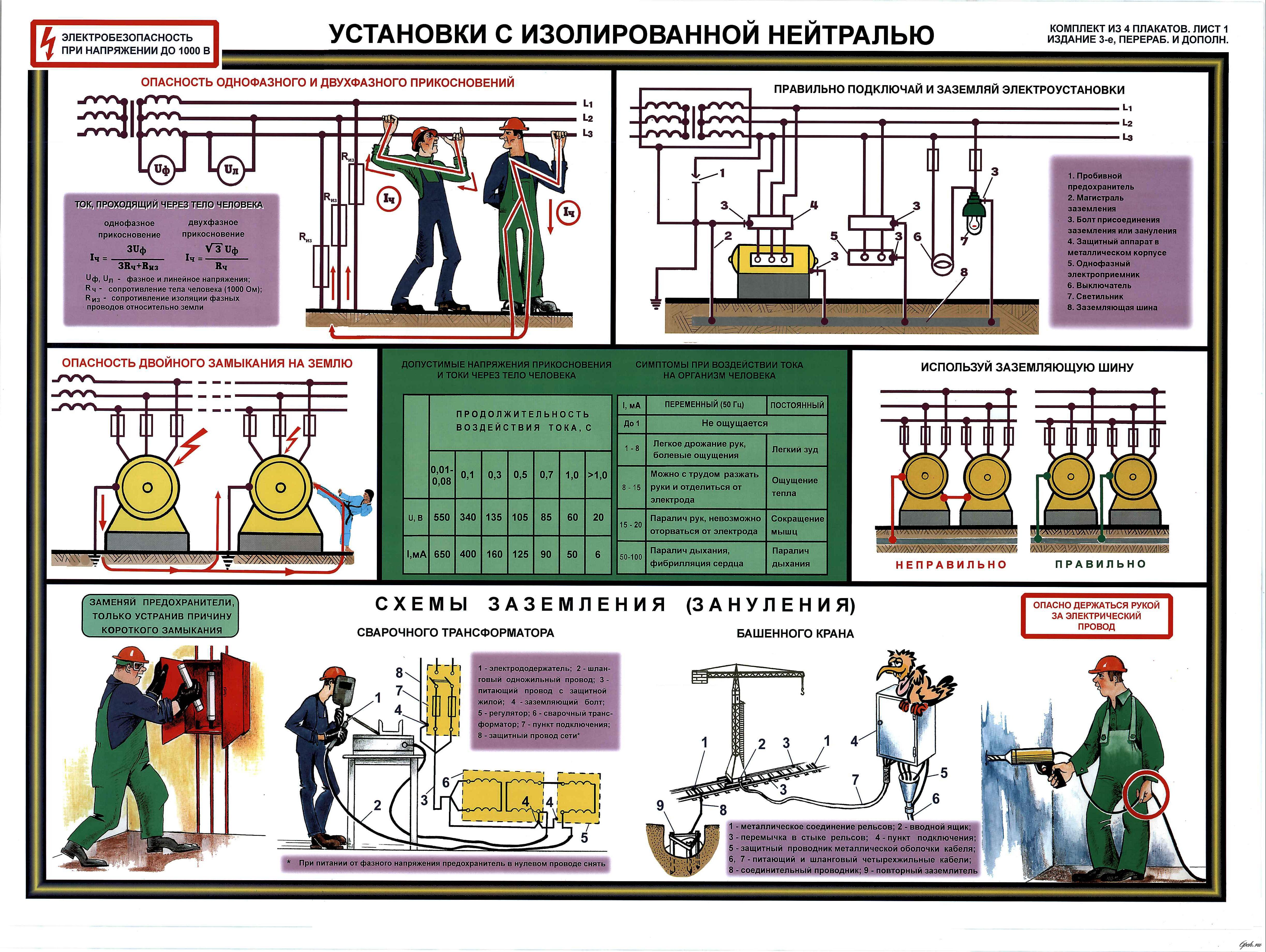 что нужно знать на 4 группу электробезопасности