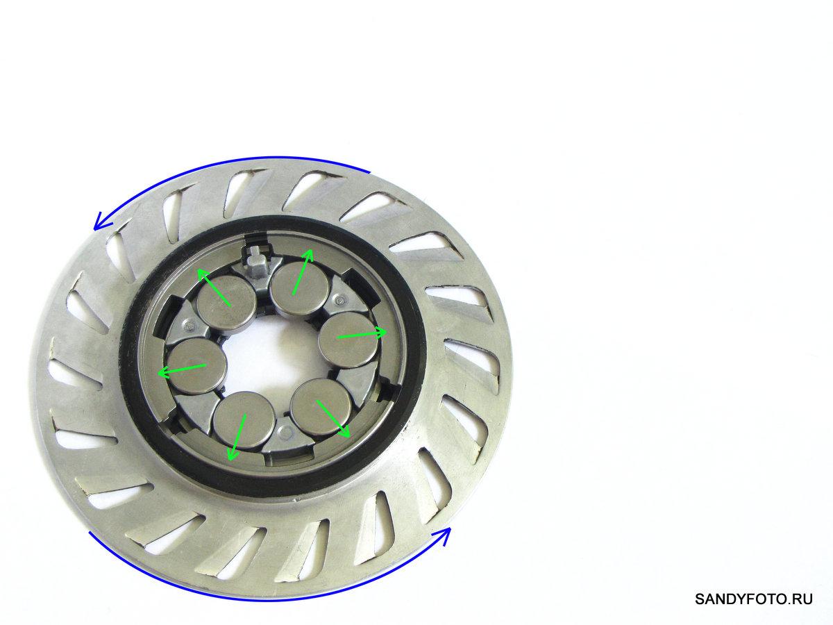 устройство каретки велосипеда кама схема