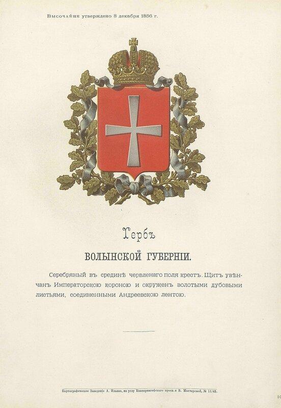 Волынская губерния 1880 год