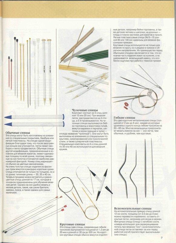 Учимся вязанию спицами