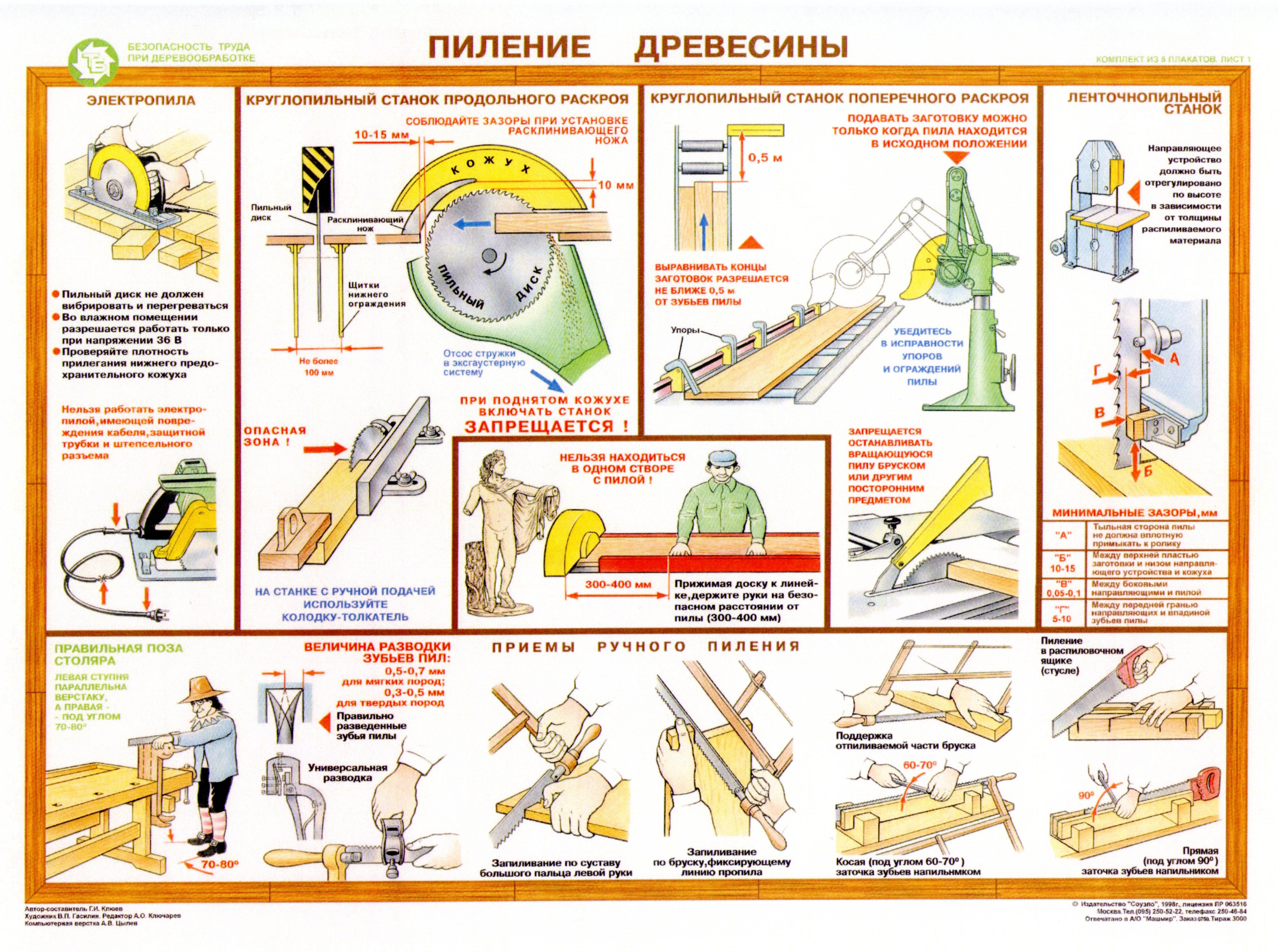 Инструкции техники безопасности при деревообработке