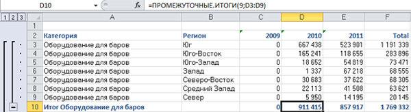Рис. 12.8. Отчет начинается как сводная таблица, а завершается как обычный набор данных