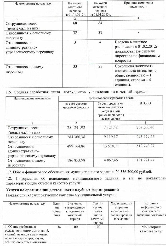 """Отчет о результатах деятельности """"Полярной звезды"""" за 2012 год"""