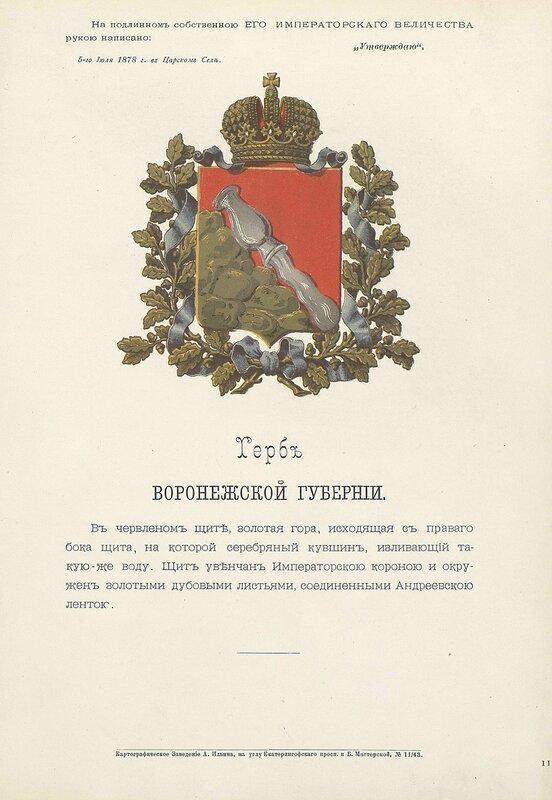 Воронежская губерния 1880 год