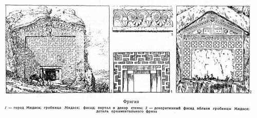Гробница Мидаса, чертежи