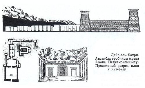 Гробница жреца Амона Педнамонеминету, чертежи
