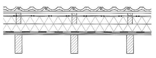 Конструкция с утеплителем поверх стропильных ног с одним вентиляционным зазором