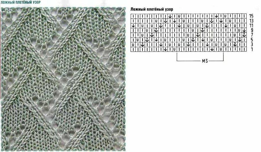 схемы вязанные узора спицами