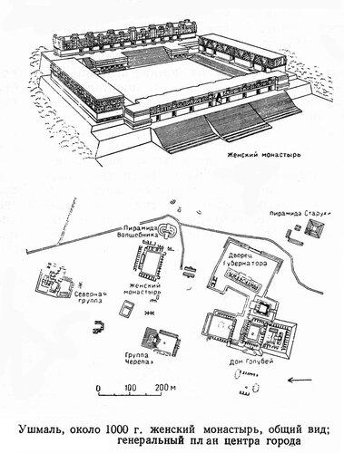 Женский монастырь в Ушмале, чертежи