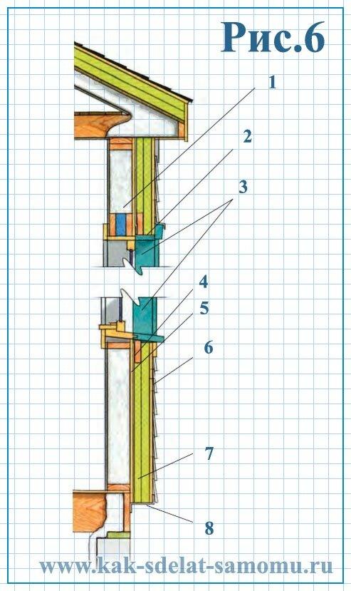 isolation comble rt 2012 cout des travaux dordogne. Black Bedroom Furniture Sets. Home Design Ideas