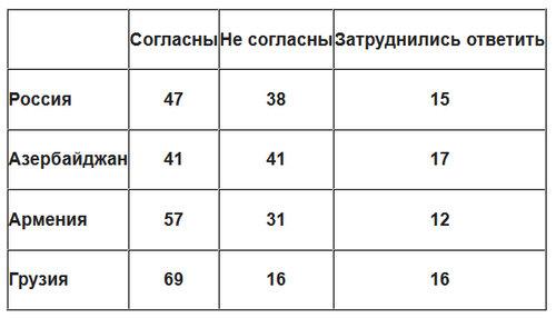http://img-fotki.yandex.ru/get/6444/54835962.98/0_122611_f6f6612d_L.jpg height=286