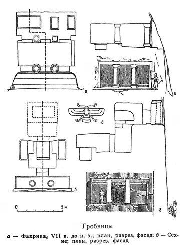 Гробницы в Фахрике и Сехне, чертежи