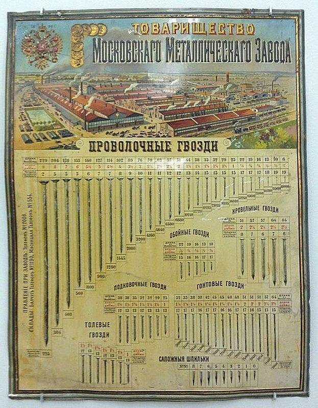 Проволочные гвозди. Товарищество Московского металлического завода