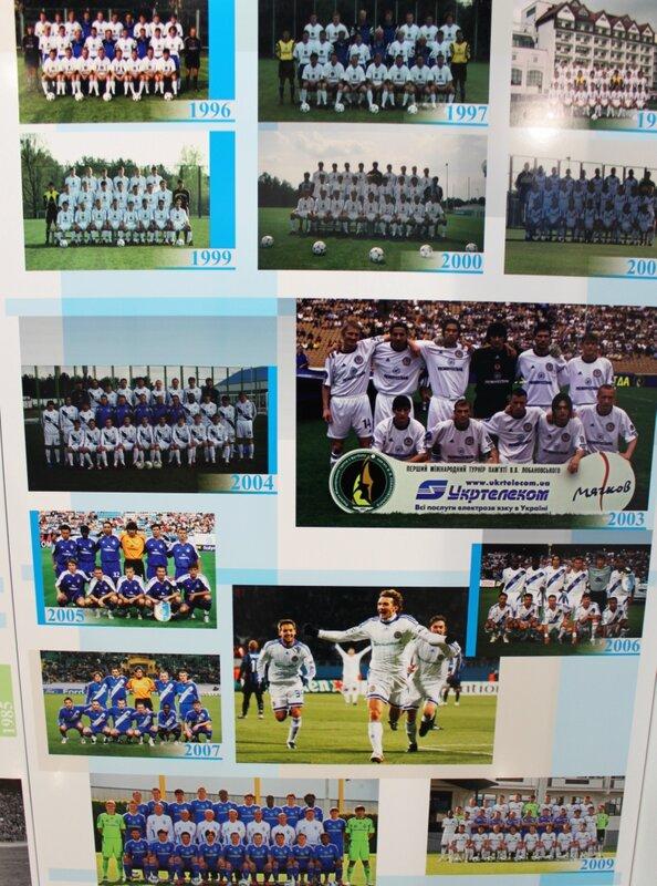 Динамо Киев 2000 - 2009 годов