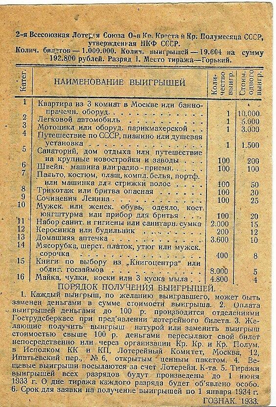 Лотерейный билет 1933 г.