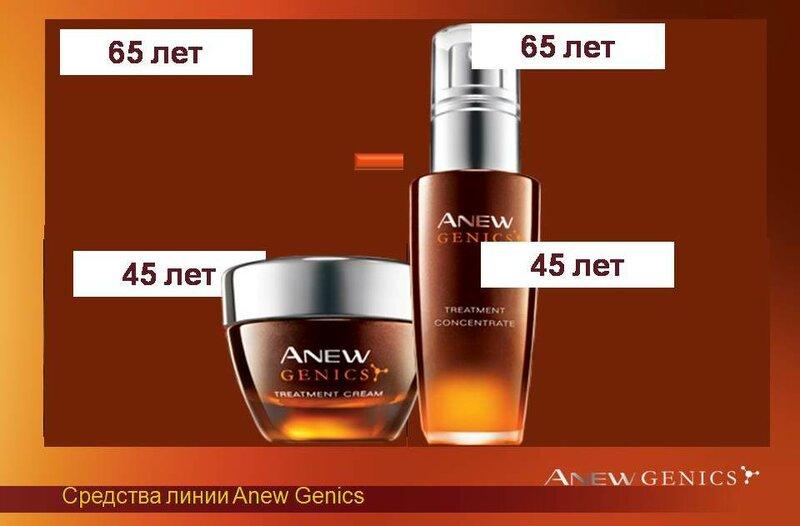 Купить ANEW GENICS AVON | Заказать ANEW GENICS в Эйвон, цена