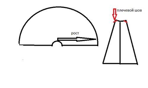 Как шить шляпу выкройка