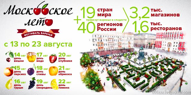Московское варенье -11.JPG