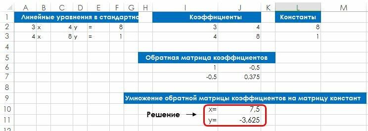 Рис. 128.1. Использование формулы для решения системы из двух уравнений