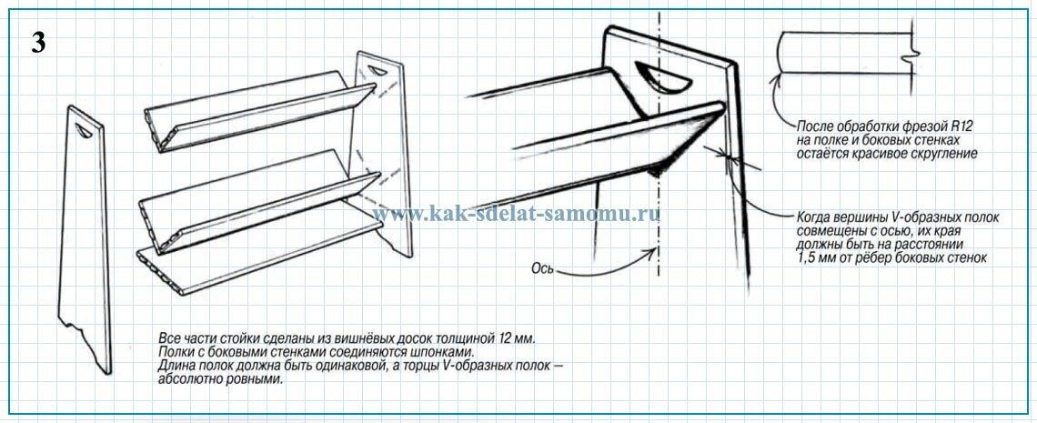 корпусная мебель горки фото