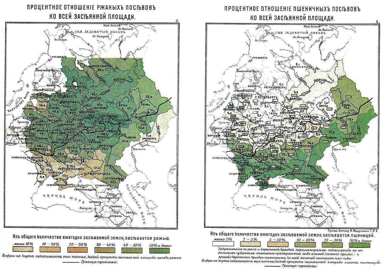 31. Распределение земель