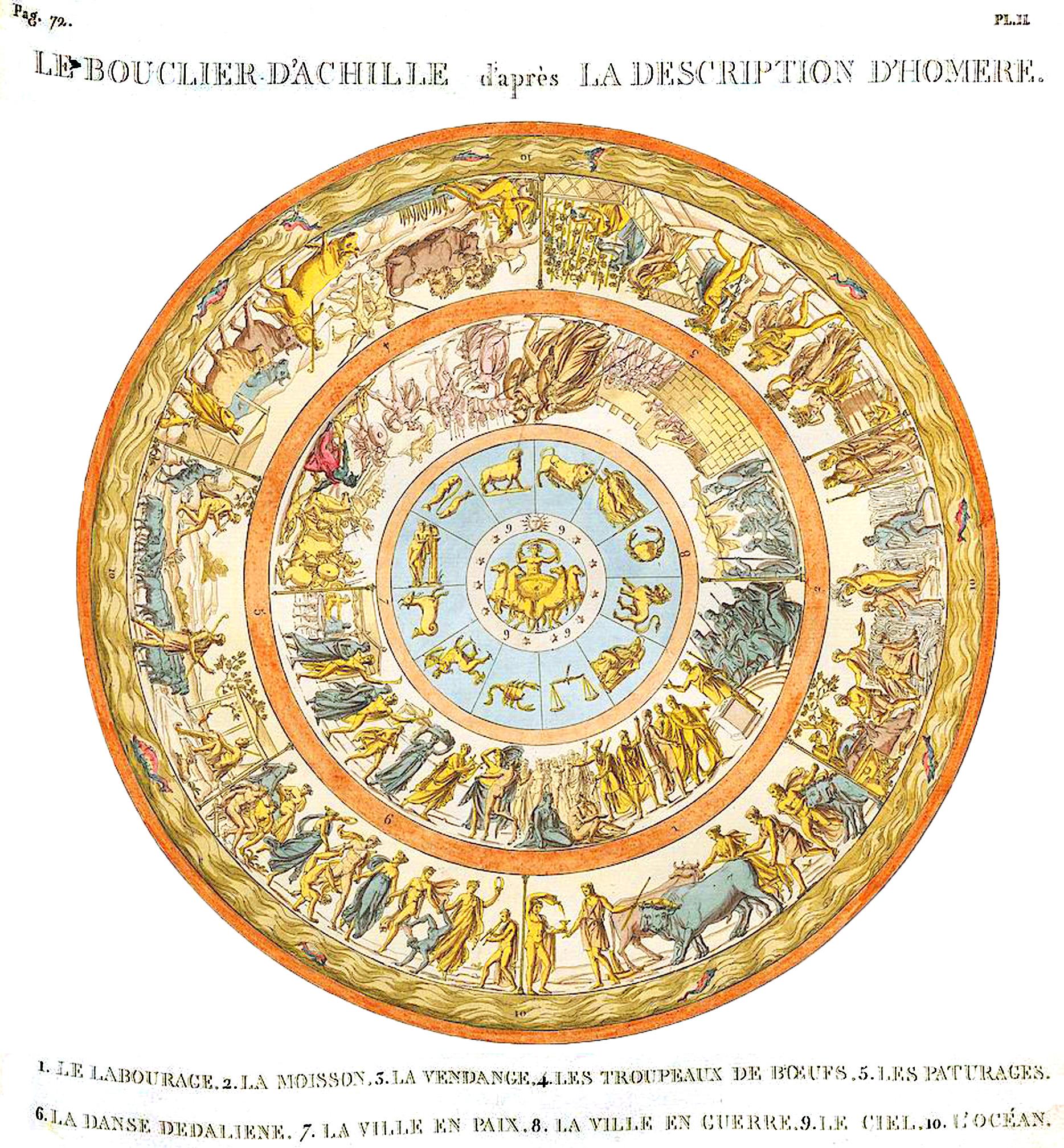2. Щит Ахиллеса (рисунок Boivin) / Le bouclier d'Achille (en vignette, le dessin de Boivin)