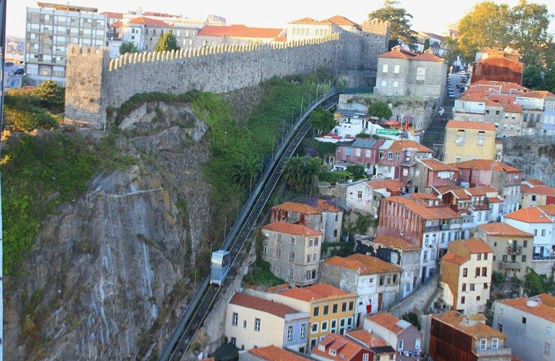 Фуникулер в Порту (Funicular in Porto)