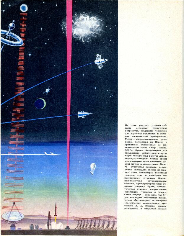 Техника помогает изучать космос. Р.Ж.Авотин