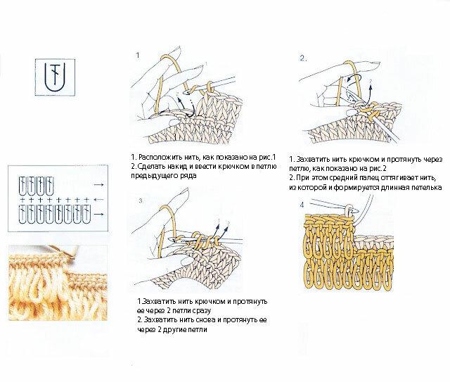 Схема вязания крючком узора