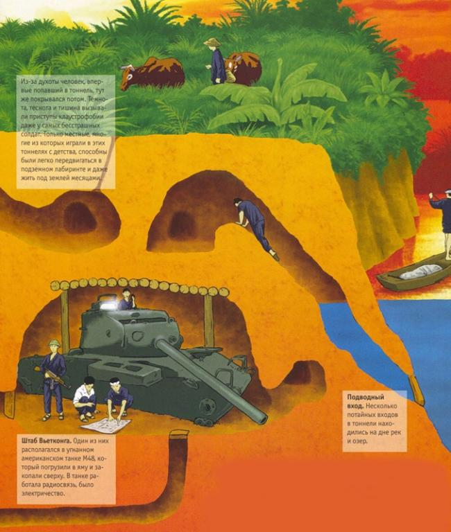 0 7aae7 4e611ec7 orig Тоннели и ловушки вьетнамских партизан